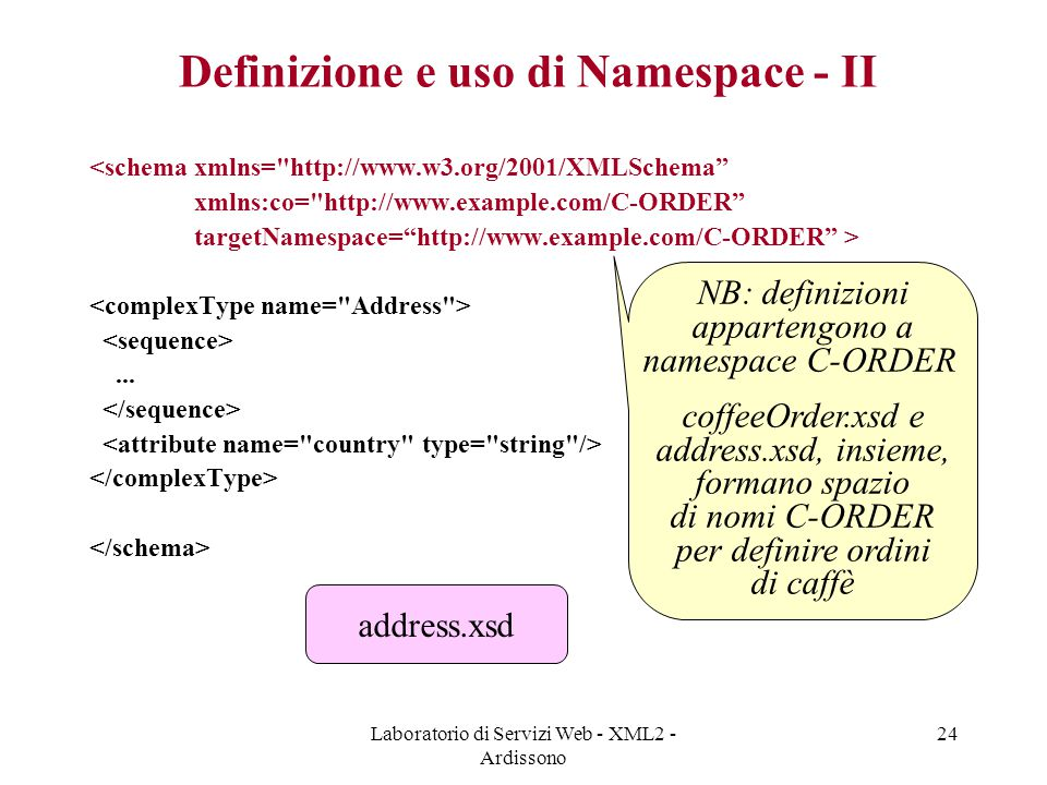 Definizione e uso di Namespace - II