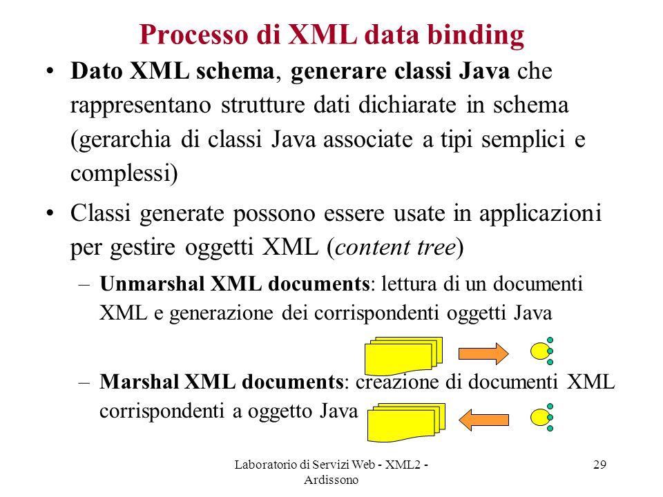Processo di XML data binding