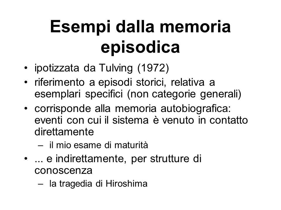 Esempi dalla memoria episodica