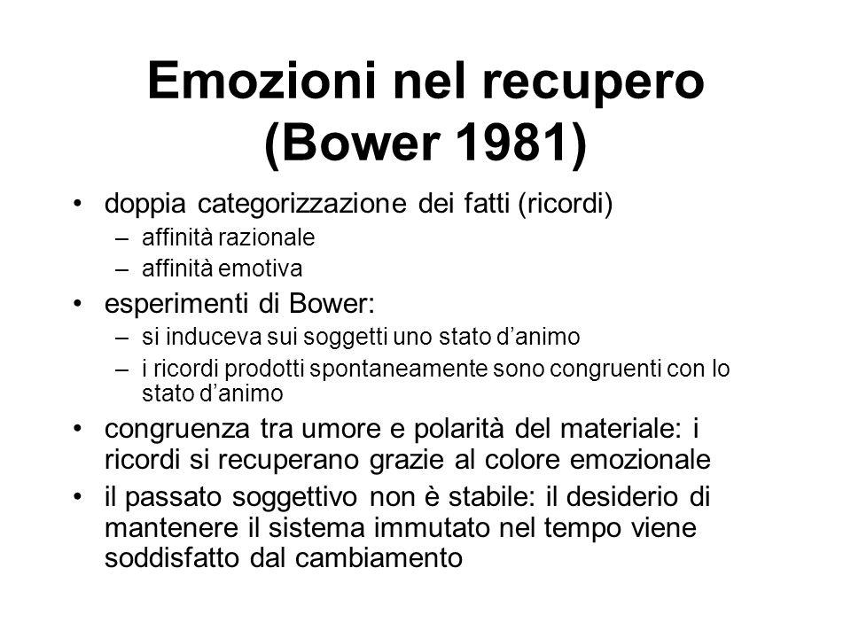 Emozioni nel recupero (Bower 1981)