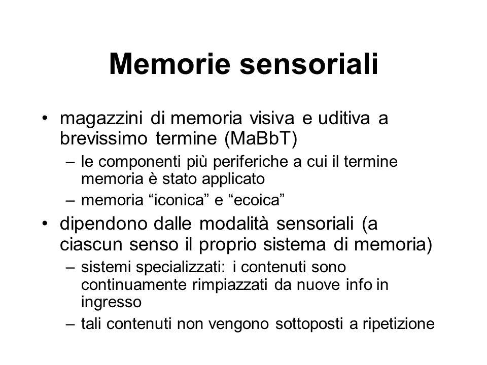 Memorie sensoriali magazzini di memoria visiva e uditiva a brevissimo termine (MaBbT)
