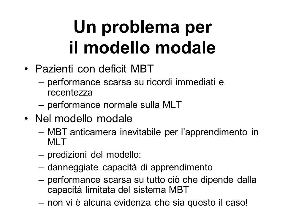 Un problema per il modello modale