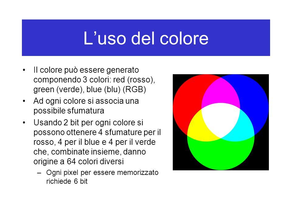 L'uso del colore Il colore può essere generato componendo 3 colori: red (rosso), green (verde), blue (blu) (RGB)
