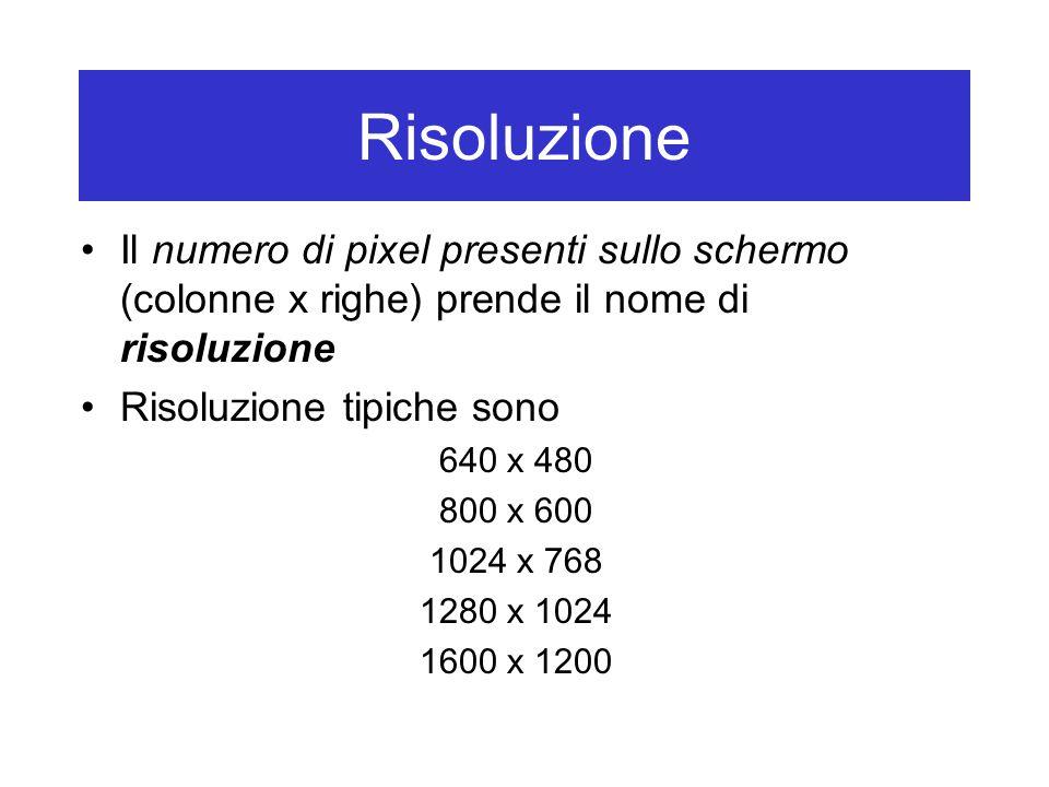 Risoluzione Il numero di pixel presenti sullo schermo (colonne x righe) prende il nome di risoluzione.