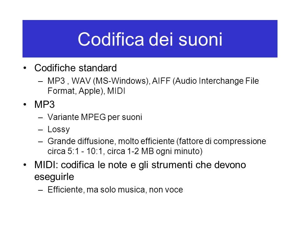 Codifica dei suoni Codifiche standard MP3