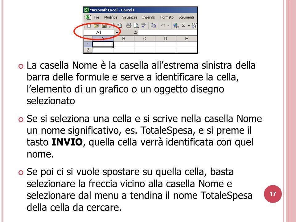 La casella Nome è la casella all'estrema sinistra della barra delle formule e serve a identificare la cella, l'elemento di un grafico o un oggetto disegno selezionato
