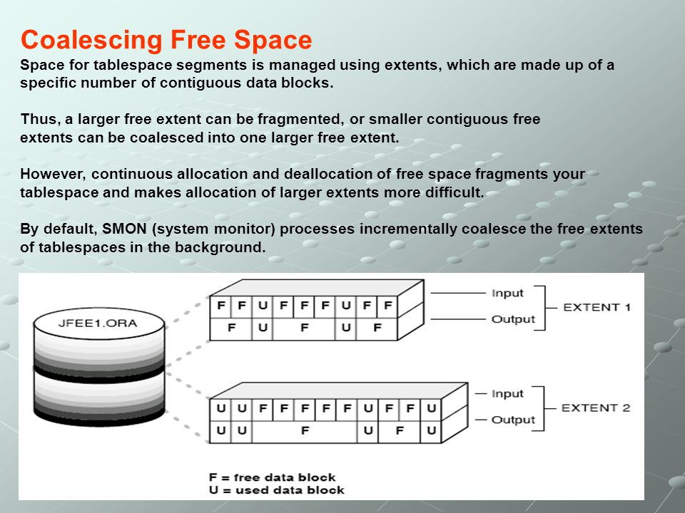 Coalescing Free Space Space for tablespace segments is managed using extents, which are made up of a specific number of contiguous data blocks.