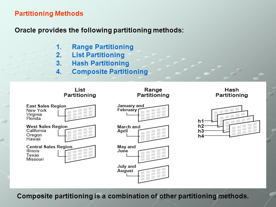 Partitioning Methods Oracle provides the following partitioning methods: Range Partitioning. List Partitioning.