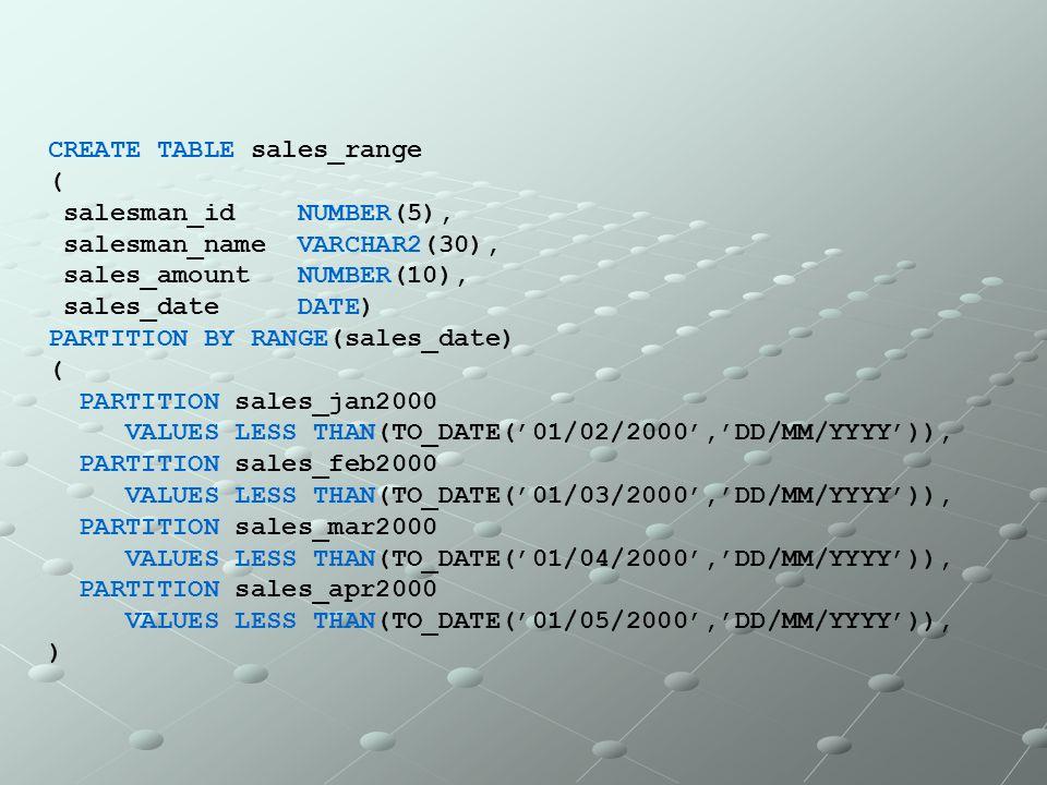 CREATE TABLE sales_range