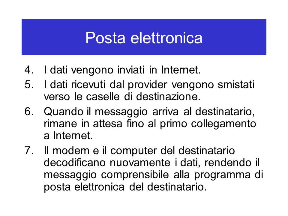 Posta elettronica I dati vengono inviati in Internet.