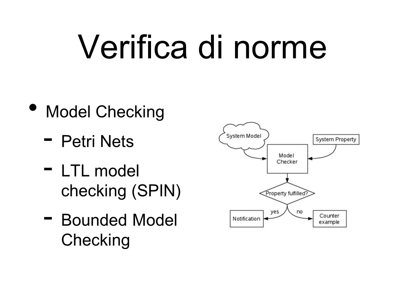 Verifica di norme Model Checking Petri Nets LTL model checking (SPIN)