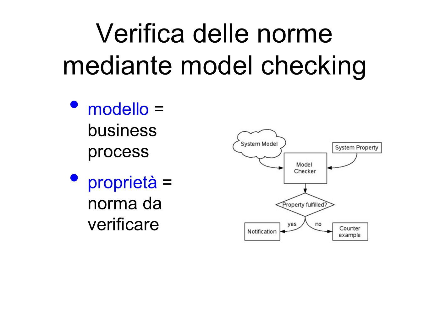 Verifica delle norme mediante model checking