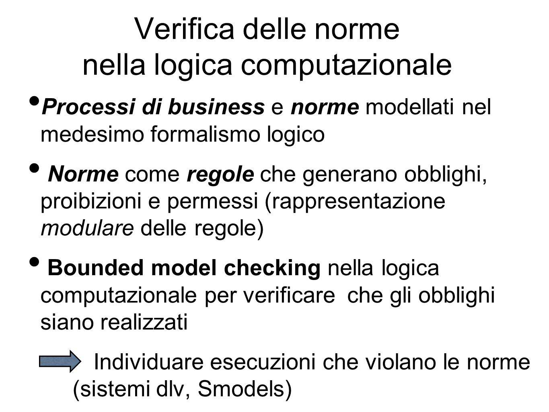 Verifica delle norme nella logica computazionale