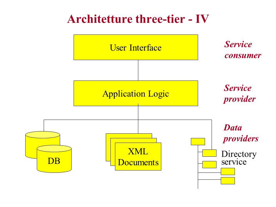 Architetture three-tier - IV