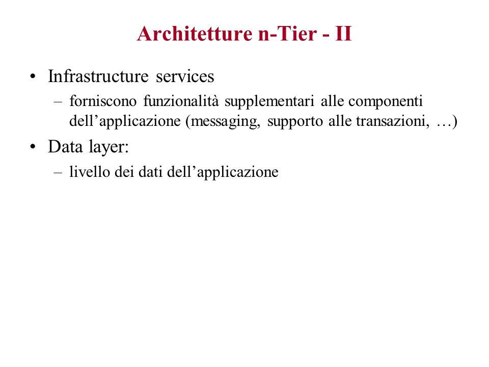 Architetture n-Tier - II