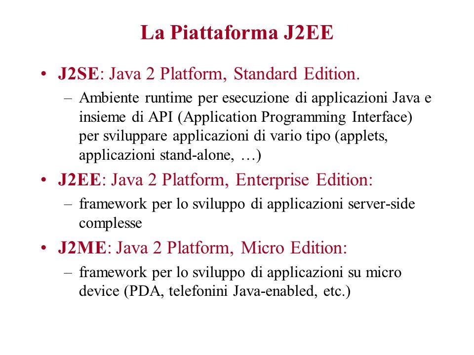 La Piattaforma J2EE J2SE: Java 2 Platform, Standard Edition.