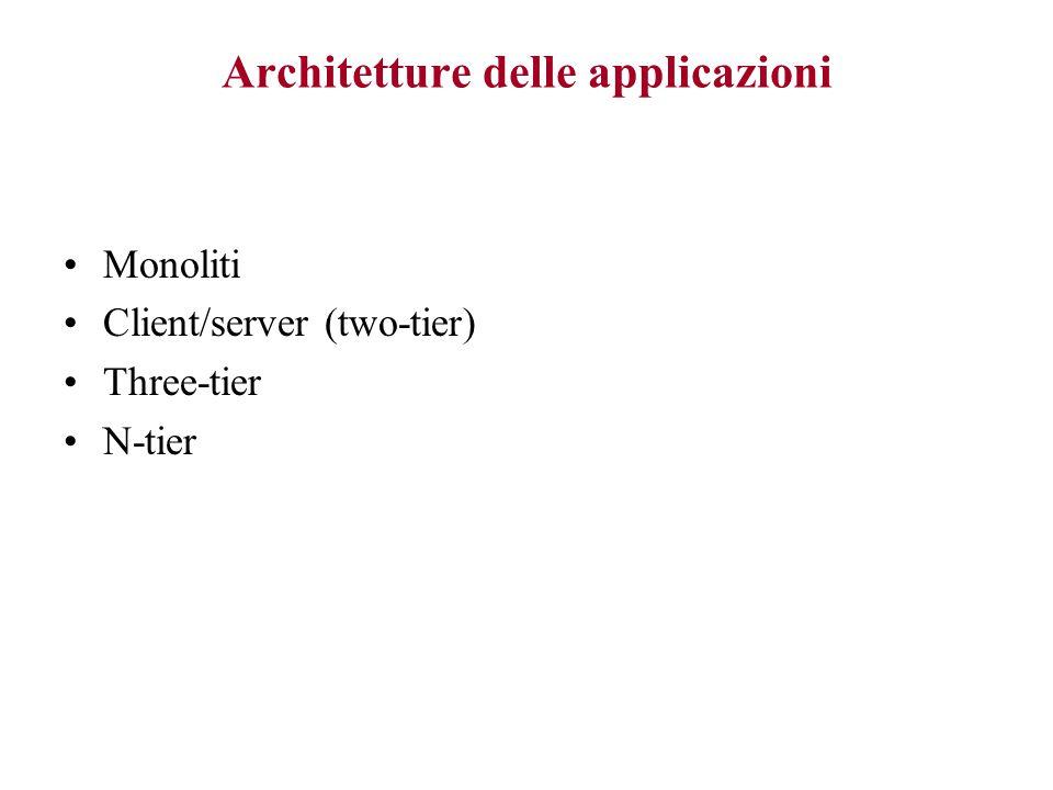 Architetture delle applicazioni