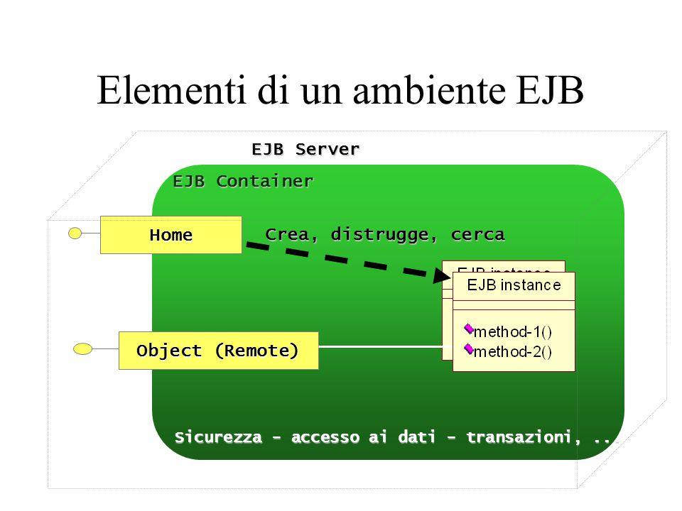 Elementi di un ambiente EJB