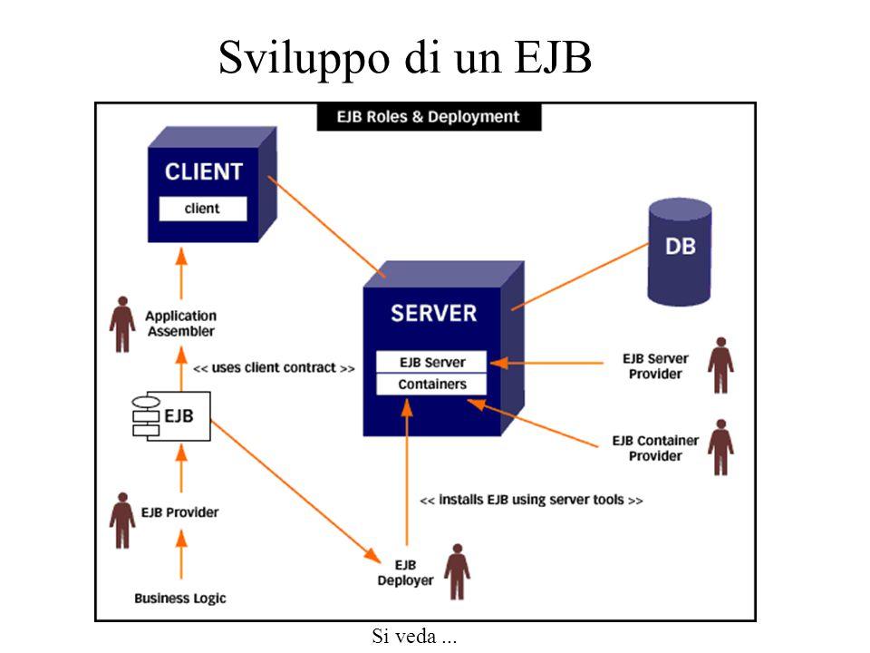 Sviluppo di un EJB Si veda ...