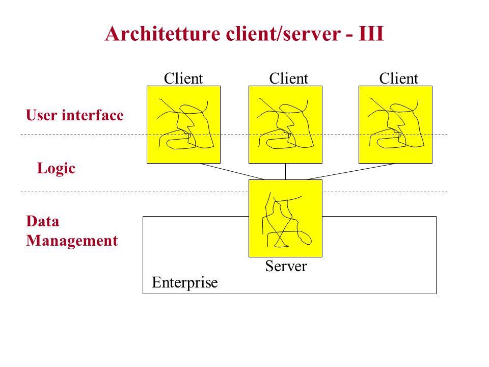 Architetture client/server - III