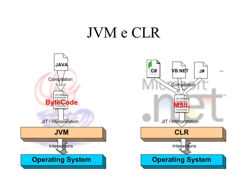 JVM e CLR
