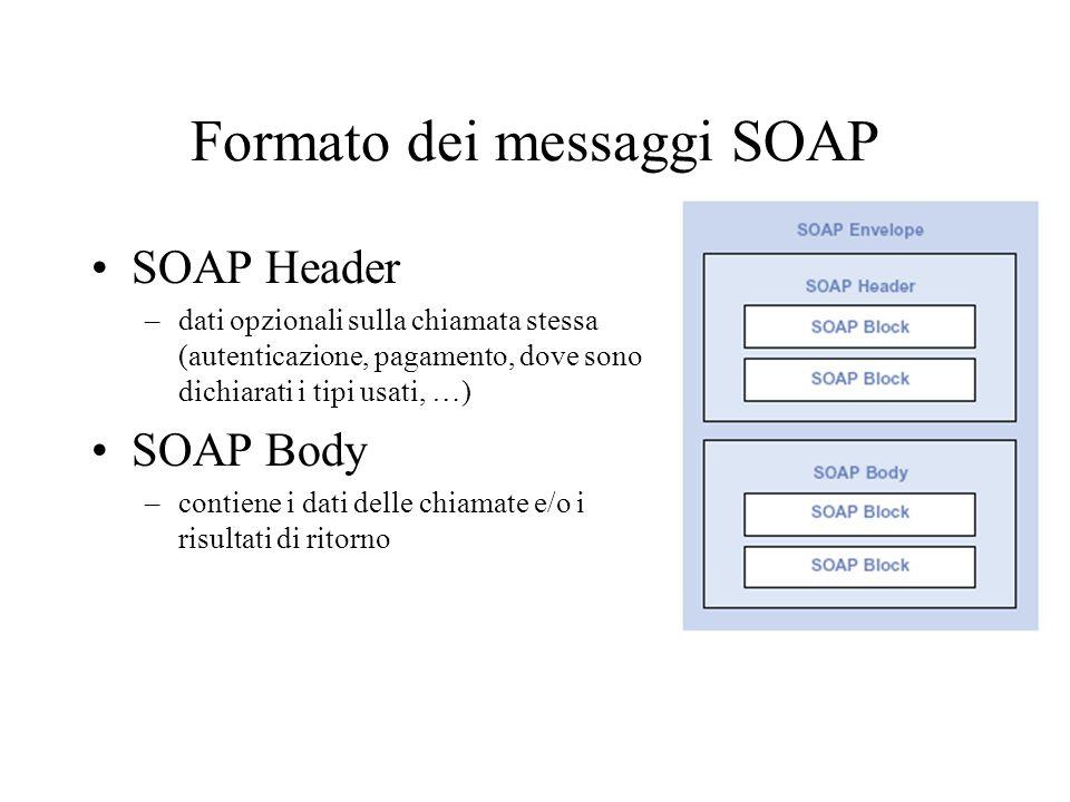 Formato dei messaggi SOAP