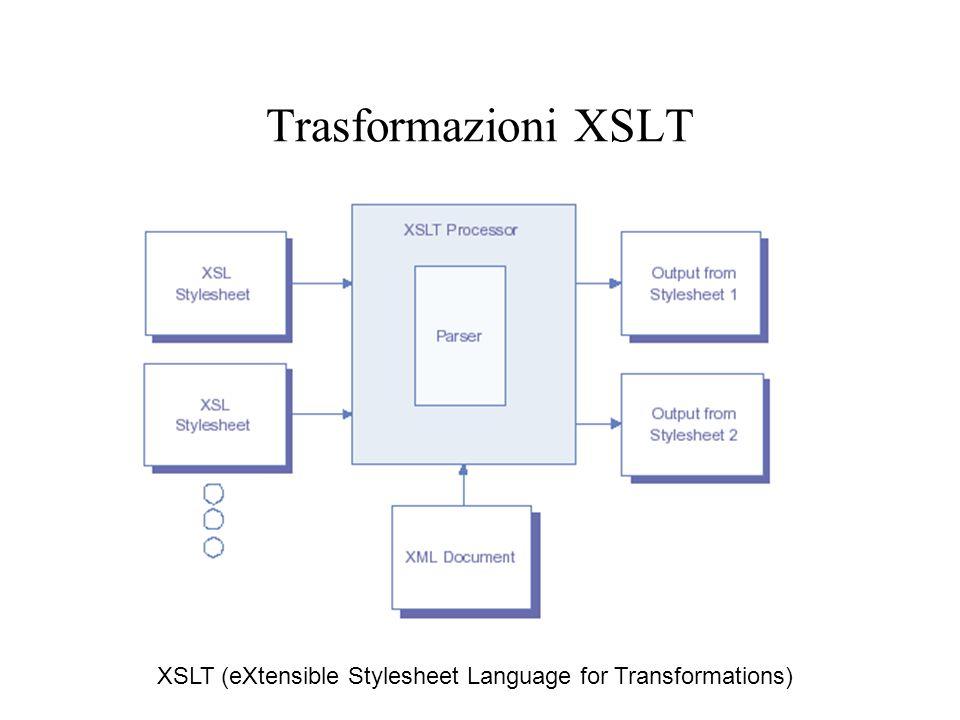 Trasformazioni XSLT