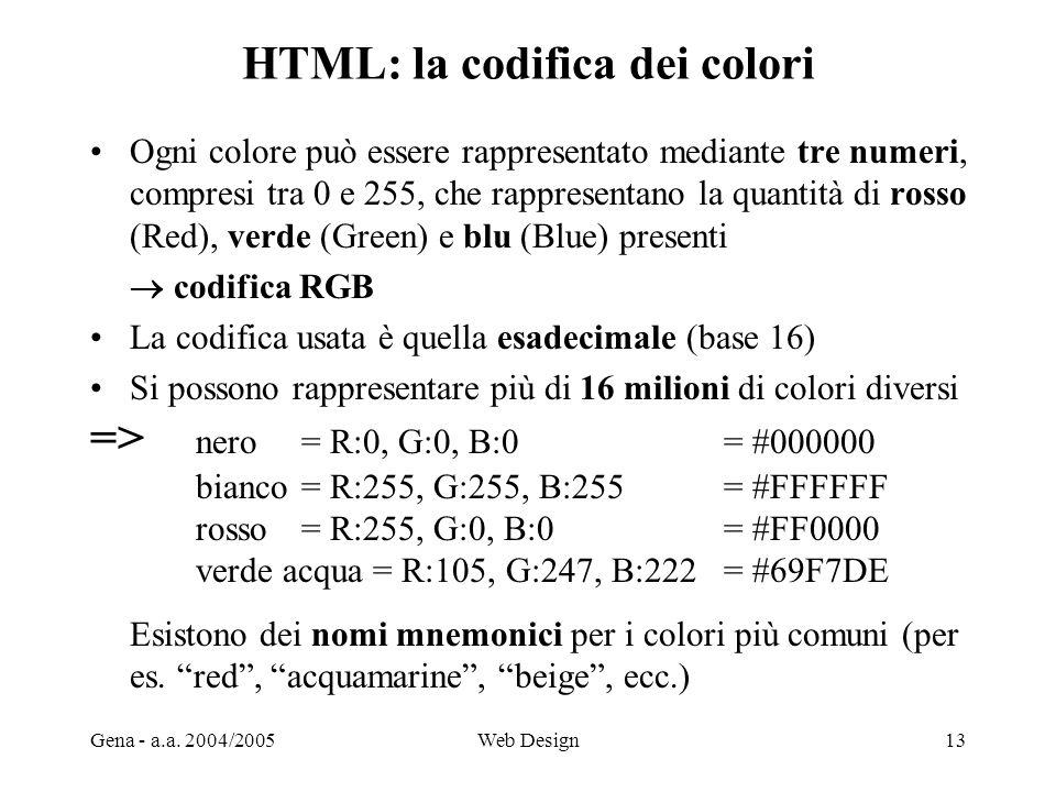 HTML: la codifica dei colori