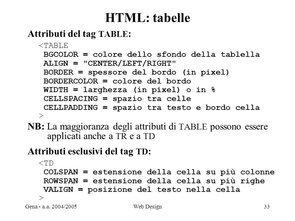 HTML: tabelle Attributi del tag TABLE: