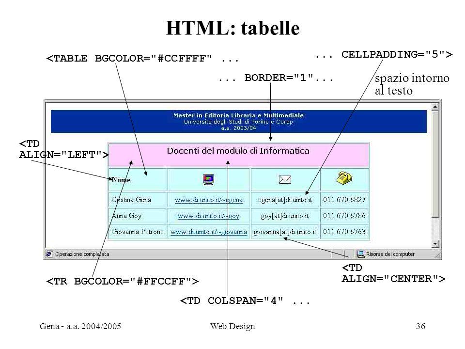 HTML: tabelle spazio intorno al testo ... CELLPADDING= 5 >