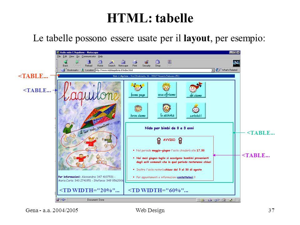 HTML: tabelle Le tabelle possono essere usate per il layout, per esempio: <TABLE... <TABLE... <TABLE...