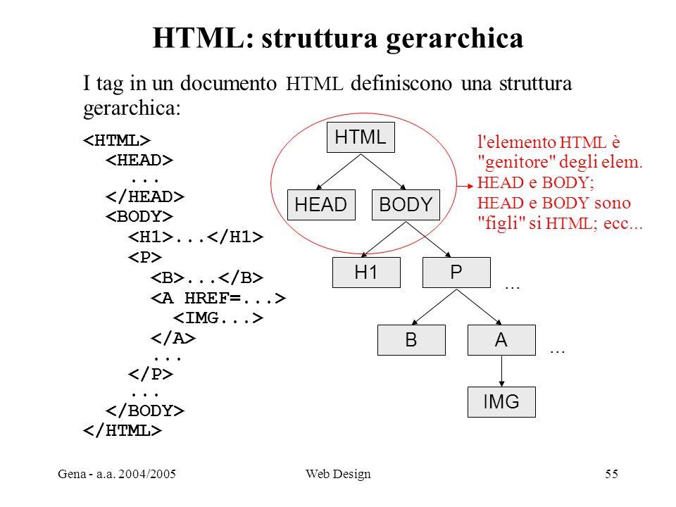 HTML: struttura gerarchica