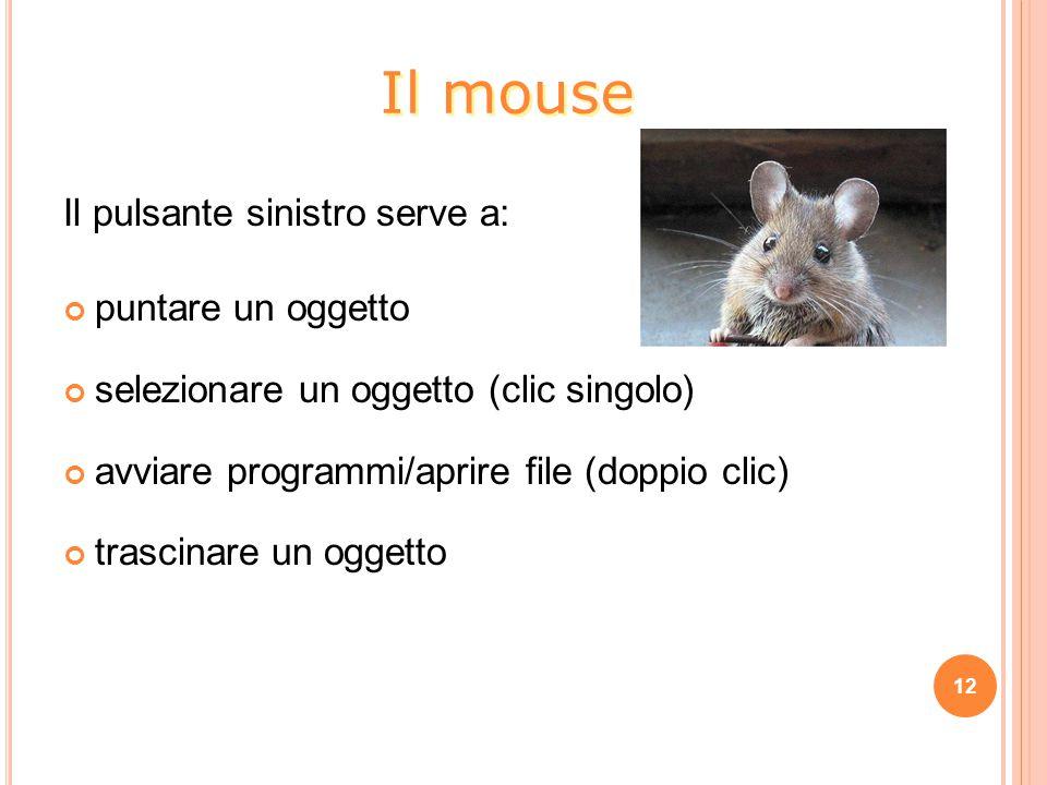 Il mouse Il pulsante sinistro serve a: puntare un oggetto