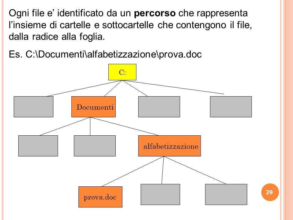 Es. C:\Documenti\alfabetizzazione\prova.doc