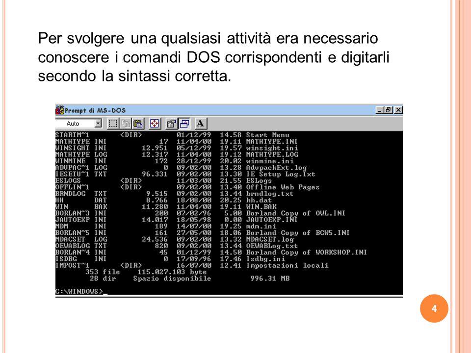 Per svolgere una qualsiasi attività era necessario conoscere i comandi DOS corrispondenti e digitarli secondo la sintassi corretta.