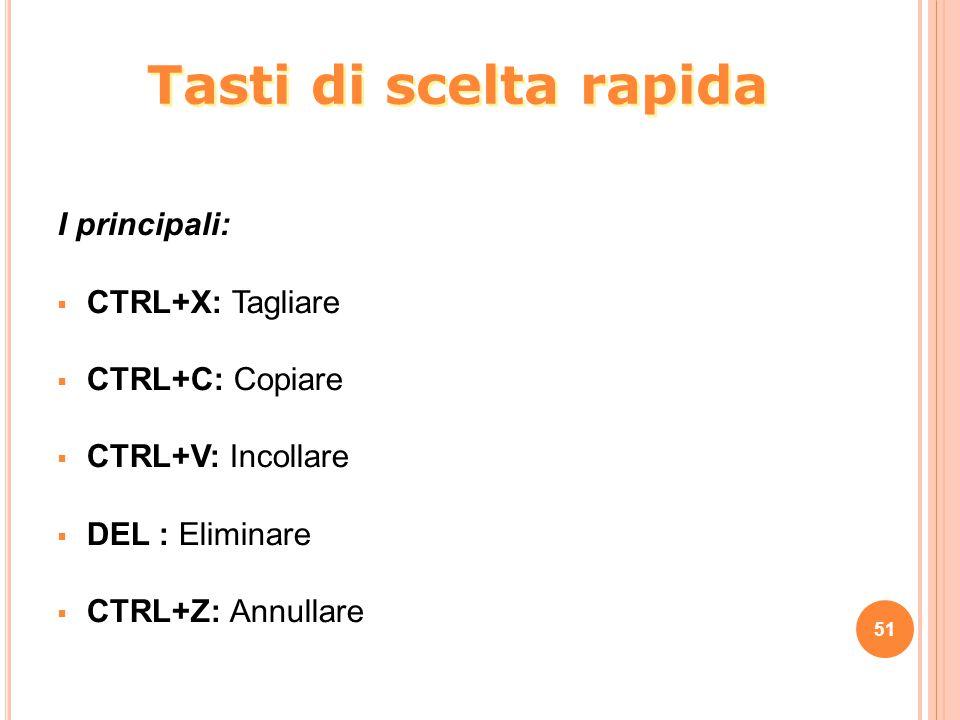 Tasti di scelta rapida I principali: CTRL+X: Tagliare CTRL+C: Copiare