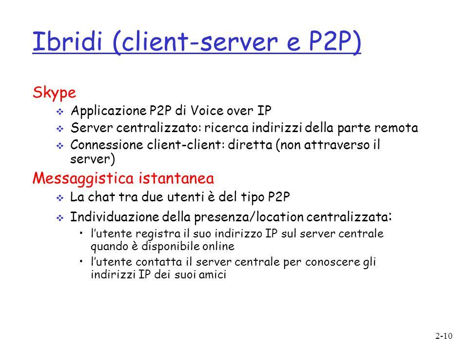 Ibridi (client-server e P2P)