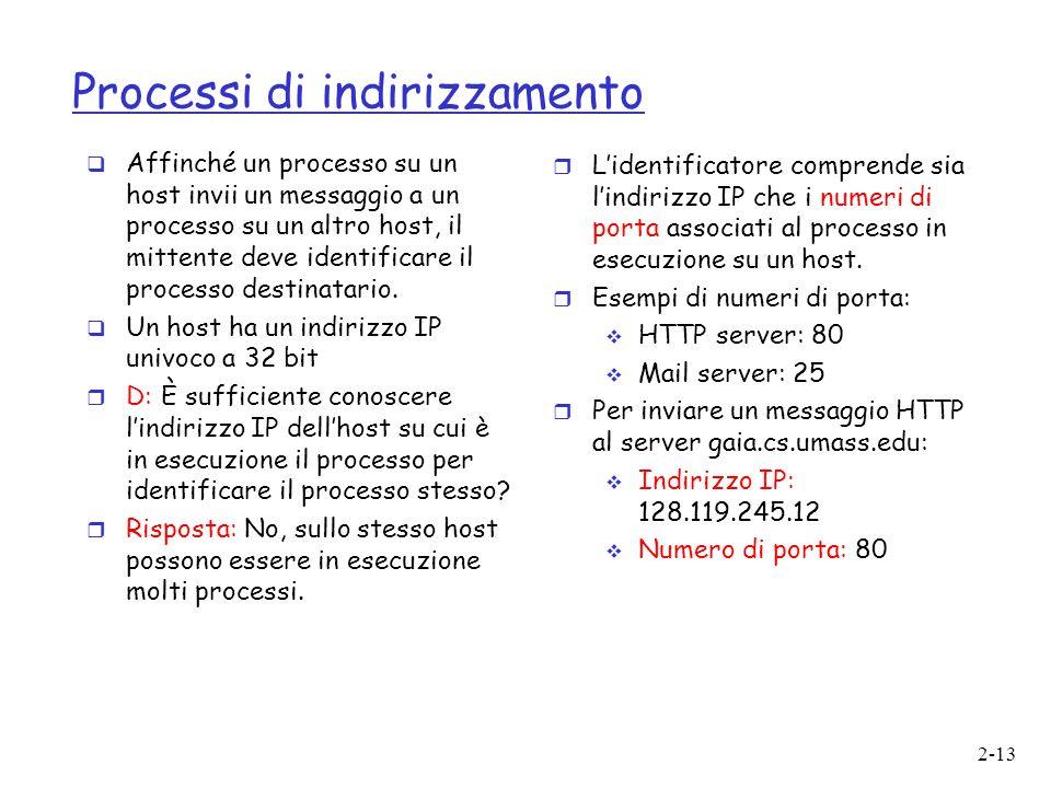 Processi di indirizzamento