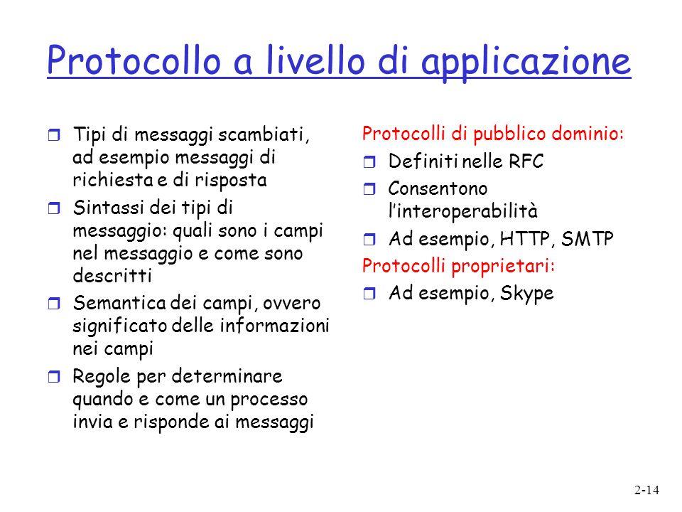 Protocollo a livello di applicazione