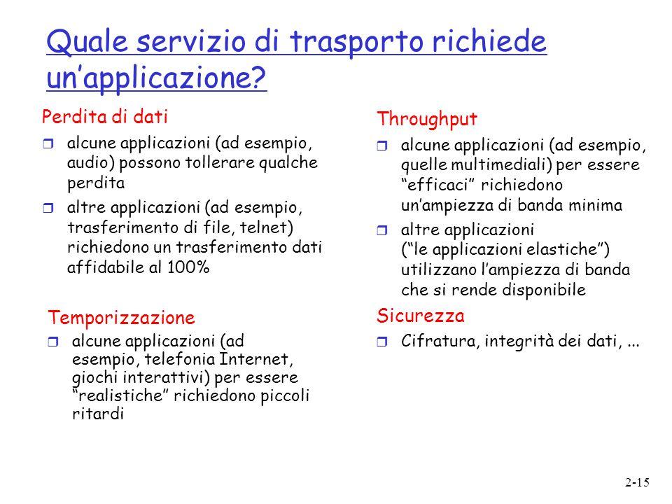 Quale servizio di trasporto richiede un'applicazione