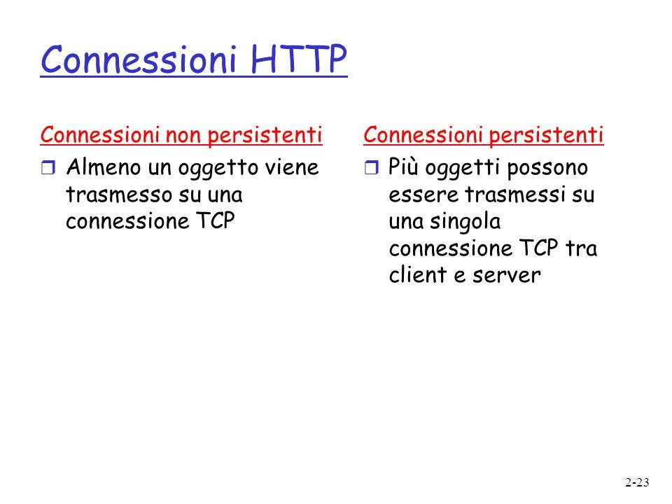 Connessioni HTTP Connessioni non persistenti