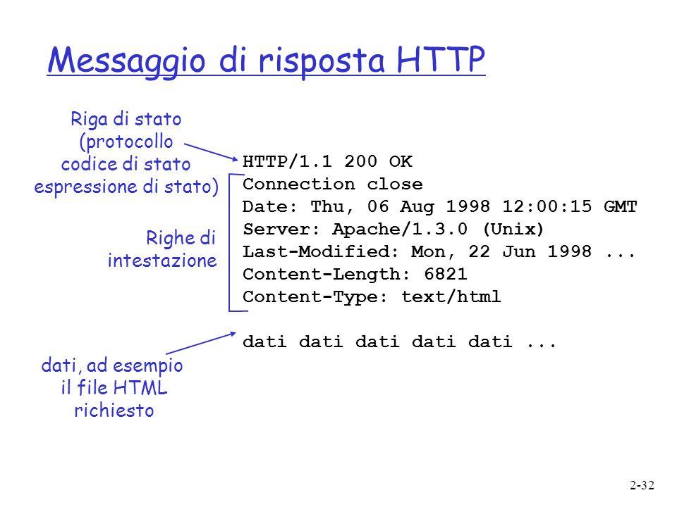 Messaggio di risposta HTTP