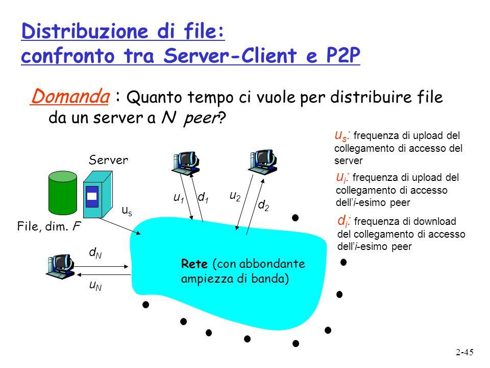 Distribuzione di file: confronto tra Server-Client e P2P