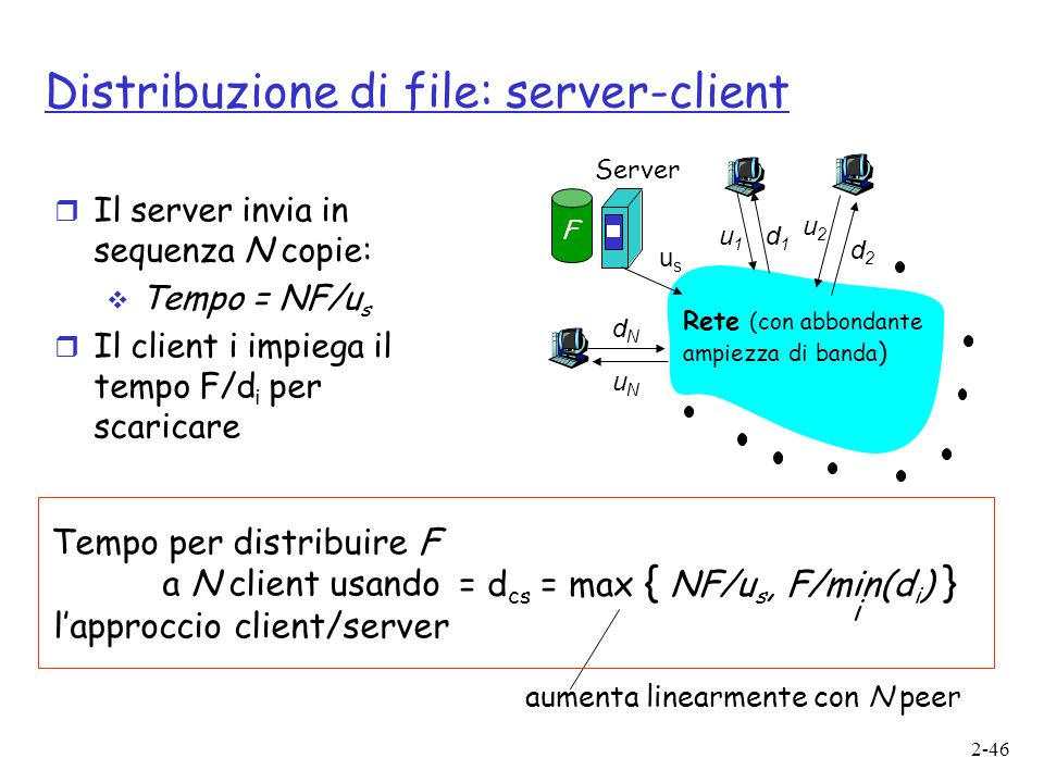 Distribuzione di file: server-client