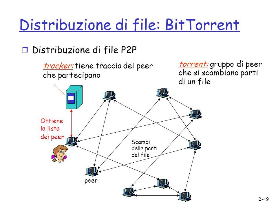 Distribuzione di file: BitTorrent