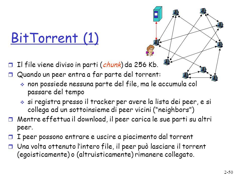 BitTorrent (1) Il file viene diviso in parti (chunk) da 256 Kb.
