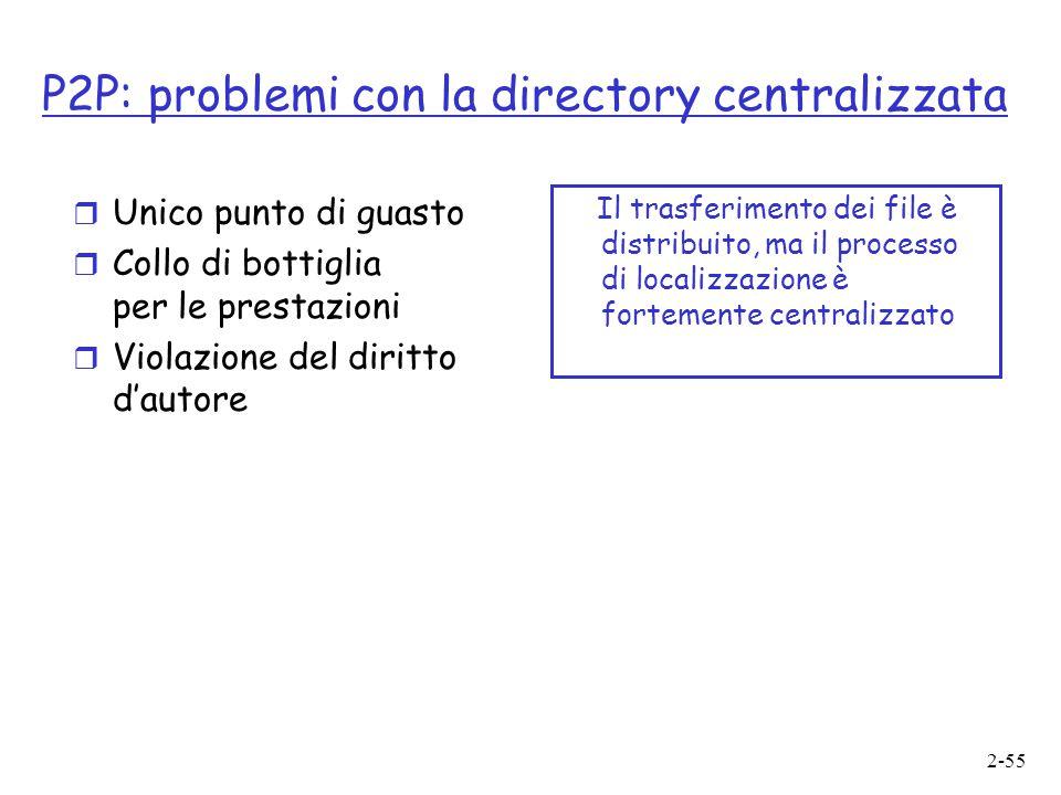 P2P: problemi con la directory centralizzata
