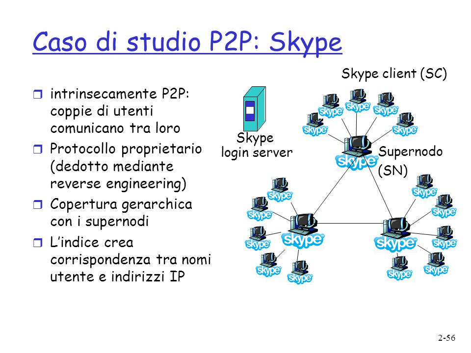 Caso di studio P2P: Skype