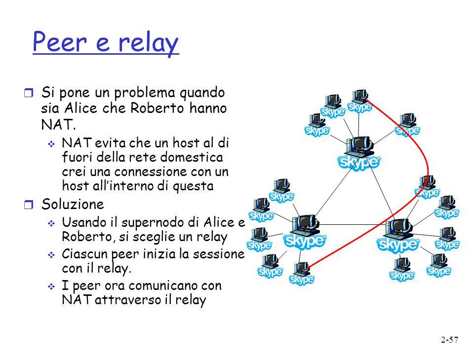 Peer e relay Si pone un problema quando sia Alice che Roberto hanno NAT.