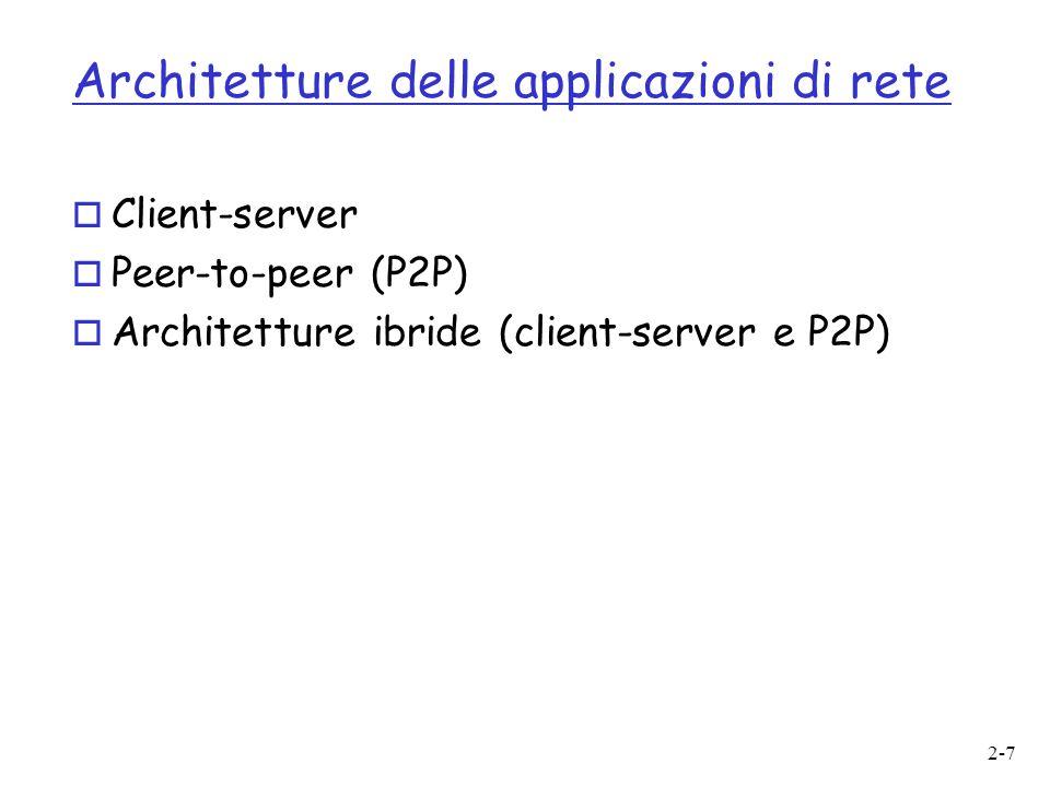 Architetture delle applicazioni di rete